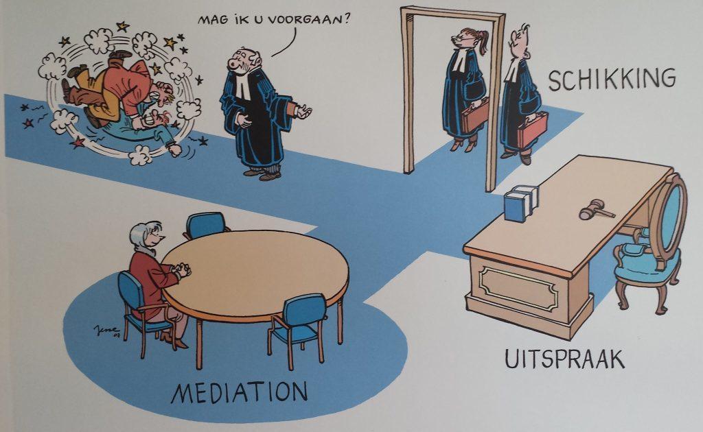 Mediation Informatie Punt voor de geregistreerd mediator bij u in de regio